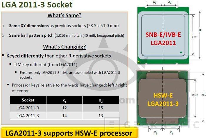 Nuevas filtraciones descubren un procesador Intel Haswell-E con 8 núcleos y la llegada de las memorias DDR4, Imagen 3