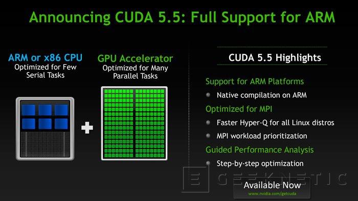 La nueva versión de Nvidia CUDA permite su ejecución en chips ARM, Imagen 1