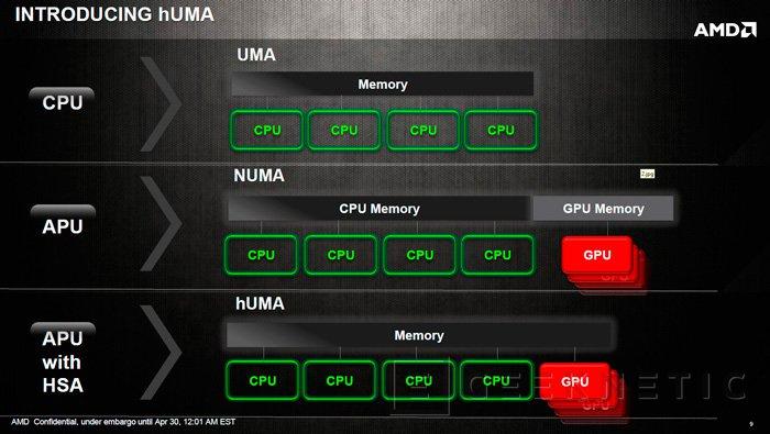 Las APU Kaveri de AMD retrasan su salida hasta el 2014, Imagen 1