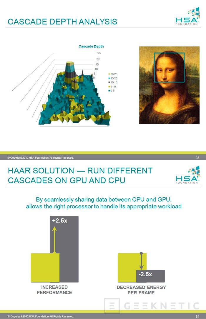 Más detalles sobre la arquitectura HSA que incluirán las nuevas APU Kaveri de AMD, Imagen 2