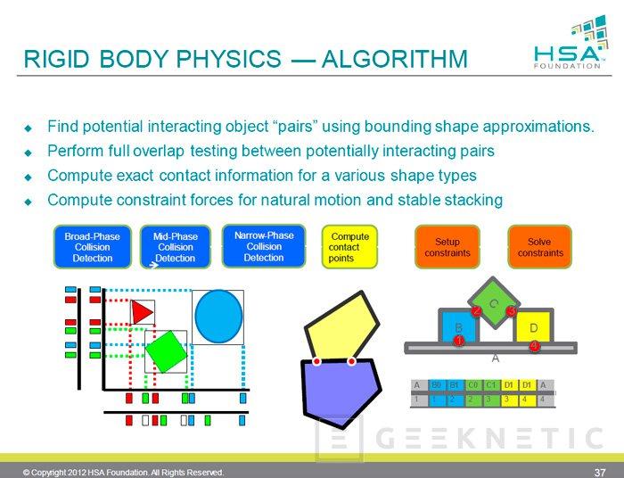 Más detalles sobre la arquitectura HSA que incluirán las nuevas APU Kaveri de AMD, Imagen 3