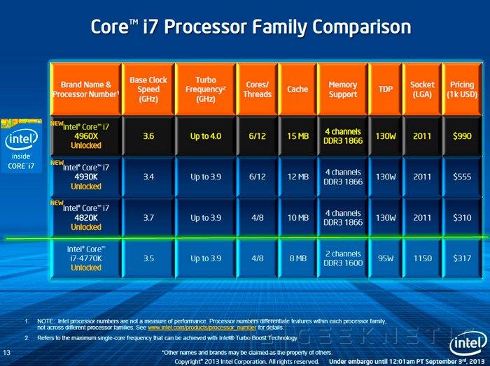 Intel presenta oficialmente los nuevos procesadores de gama alta Ivy Bridge-E, Imagen 2