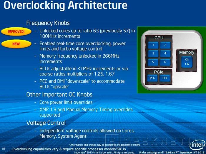 Intel presenta oficialmente los nuevos procesadores de gama alta Ivy Bridge-E, Imagen 3