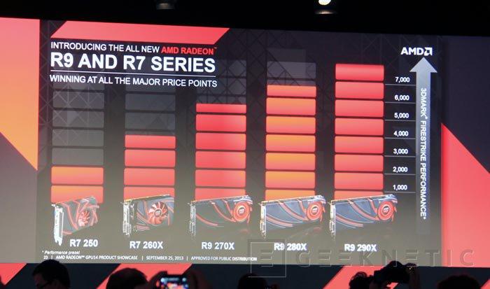 AMD desvela su nueva familia de tarjetas gráficas con la R9 290X en cabeza, Imagen 3