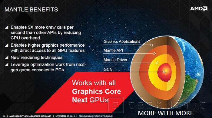 AMD anuncia Mantle, una API de desarrollo para aprovechar al máximo la arquitectura GCN de las AMD Radeon, Imagen 1