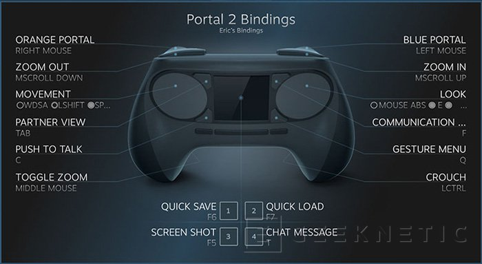Valve desvela el Steam Controller, un mando específicamente creado para Steam OS, Imagen 2