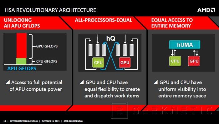 AMD desvela Heterogeneus Queuing, el sistema de comunicación entre CPU y GPU de la arquitectura HSA, Imagen 3