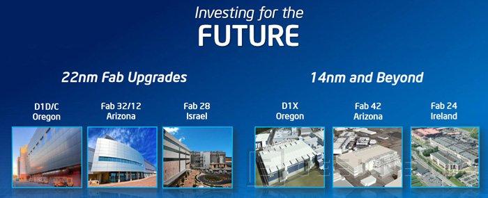 Intel fabricará chips ARM en sus instalaciones, Imagen 1