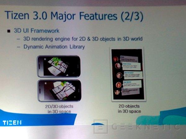 Samsung lanza una cámara con Tizen y detalla sus planes para el 2014, Imagen 2