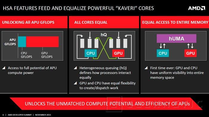 AMD anuncia el lanzamiento de las APU Kaveri para enero del 2014, Imagen 3