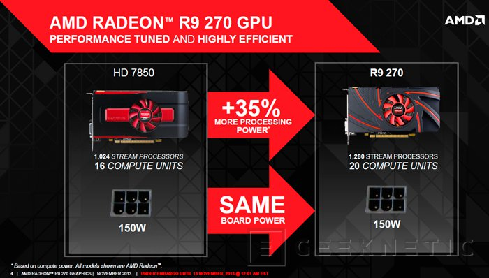 AMD presenta las nuevas Radeon R9 270, Imagen 2