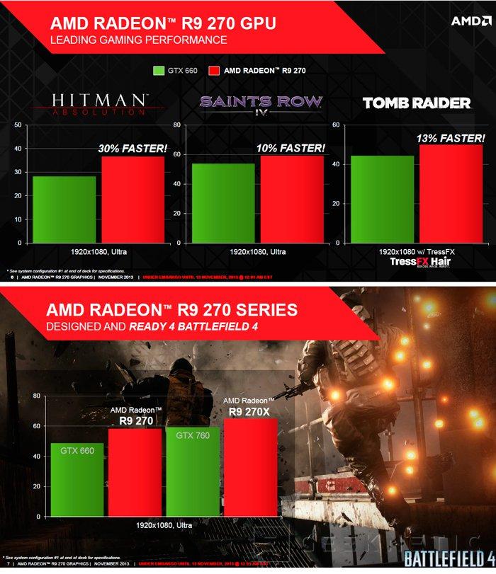 AMD presenta las nuevas Radeon R9 270, Imagen 3