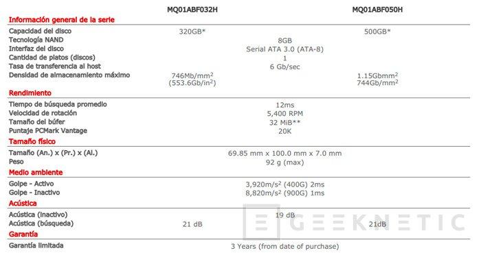 Toshiba MQ01ABFH, discos híbridos de 7 mm de grosor, Imagen 2