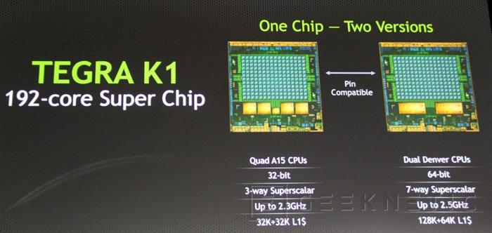 El nuevo Tegra K1 de NVIDIA estará basado en Kepler y tendrá 192 procesadores CUDA, Imagen 2