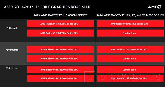 AMD presenta su nueva gama de gráficas dedicadas para portátiles R 200M, Imagen 3