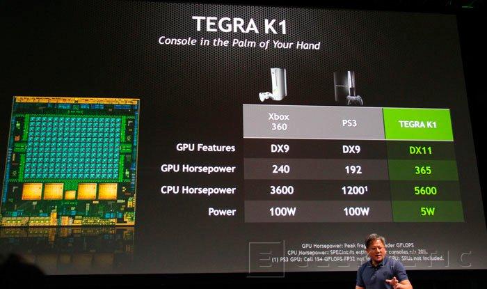 Primeros benchmarks del Tegra K1 muestran todo su potencial, Imagen 1