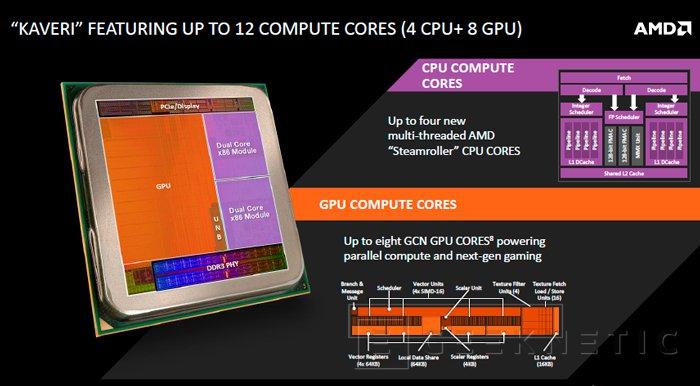 AMD lanza las nuevas APU Kaveri, Imagen 1