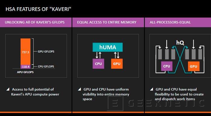 AMD lanzará tres nuevos modelos de APUs Kaveri a partir de abril, Imagen 1