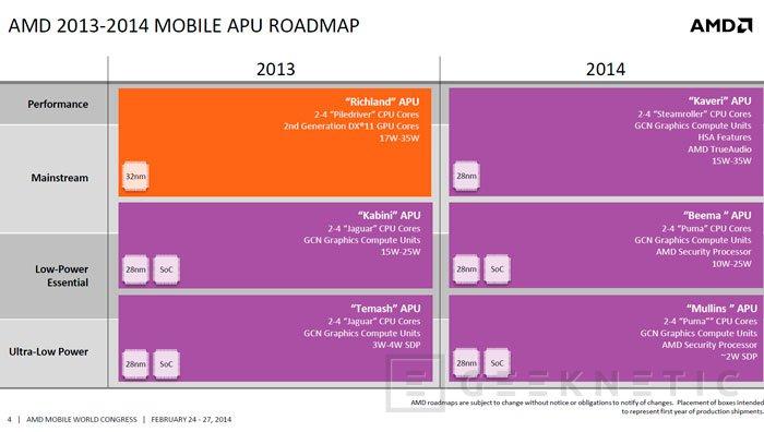 AMD nos muestra distintos dispositivos y tecnologías con sus nuevas APU, Imagen 1