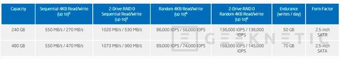 Intel 730, nuevos SSD de alto rendimiento, Imagen 2