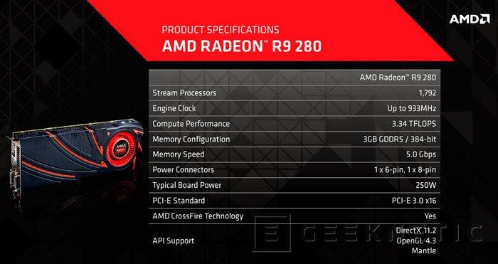 AMD completa su gama de gráficas con la nueva Radeon R9 280, Imagen 1