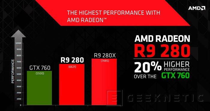 AMD completa su gama de gráficas con la nueva Radeon R9 280, Imagen 2