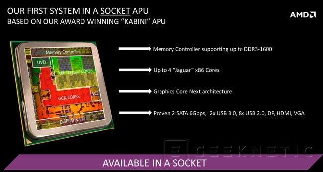 AMD AM1, nueva plataforma para ordenadores económicos, Imagen 2