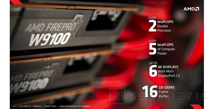 AMD presenta la nueva FirePro W9100, Imagen 2