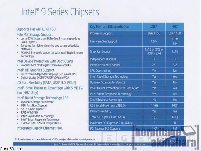 Intel finaliza las especificaciones de los Serie 9, Imagen 2