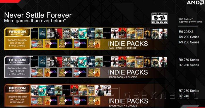 AMD renueva los juegos que ofrecen gratis en su promoción Never Settle Forever, Imagen 2