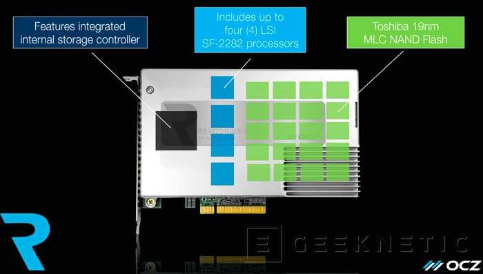 Los nuevos SSD OCZ RevoDrive 350 alcanzan una velocidad de 1800 MB/s , Imagen 2