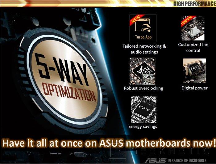 Nueva gama de placas base Z97 de ASUS, Imagen 3