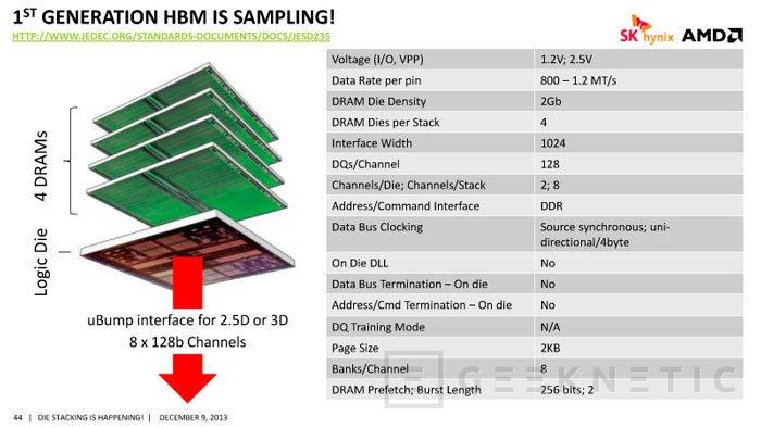 AMD quiere recuperar la corona de rendimiento con una nueva GPU para este verano, Imagen 1