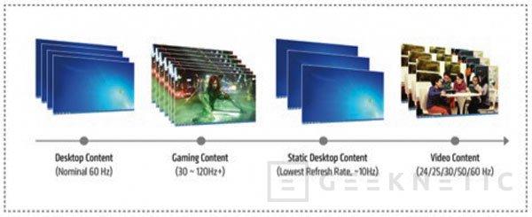 AMD FreeSync ya es una realidad gracias a la especificación Adaptive-Sync de VESA, Imagen 1