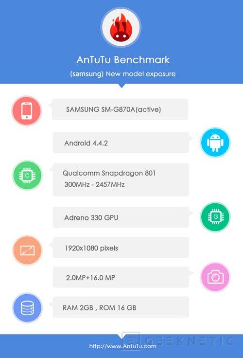Habrá una versión más resistente del Galaxy S5, Imagen 2