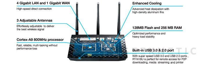 ASUS todavía saca partido al 802.11n con su último router RT-N18U, Imagen 2