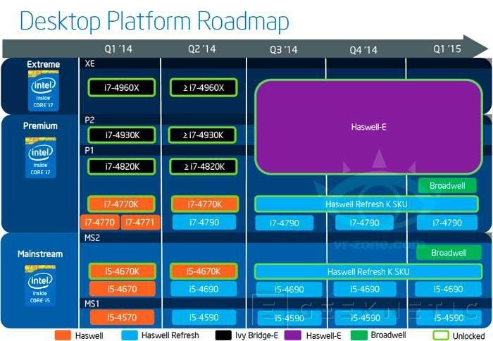 Intel retrasa la llegada de los procesadores Devil's Canyon y la nueva familia Broadwell, Imagen 1