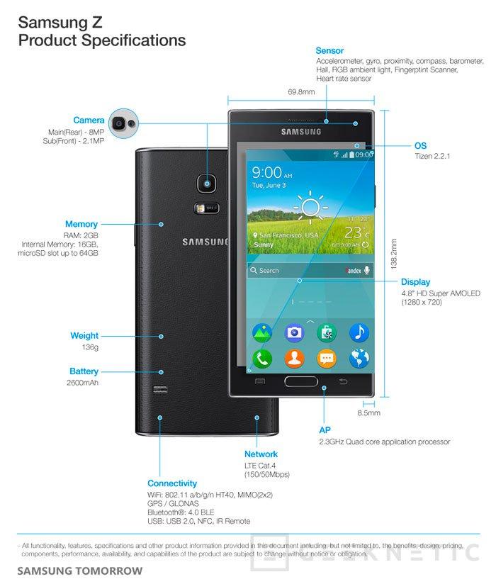Samsung lanza su primer Smartphone con Tizen, Imagen 3