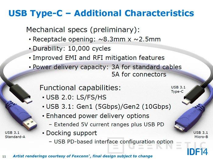 MSI también nos muestra la primera placa con USB 3.1, Imagen 2