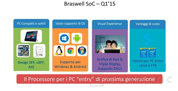 Nuevos roadmaps de Intel con información sobre la llegada de Broadwell y Skylake, Imagen 2