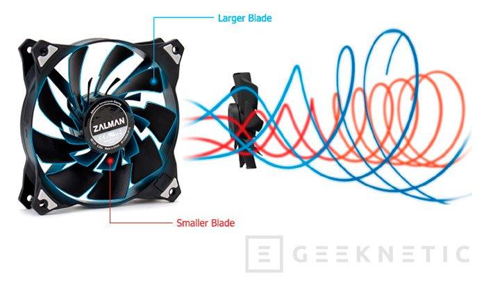 Zalman lanza sus ventiladores de doble aspa ZM-DF12, Imagen 2