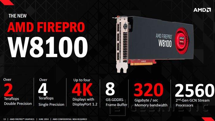 AMD FirePro W8100, Imagen 1