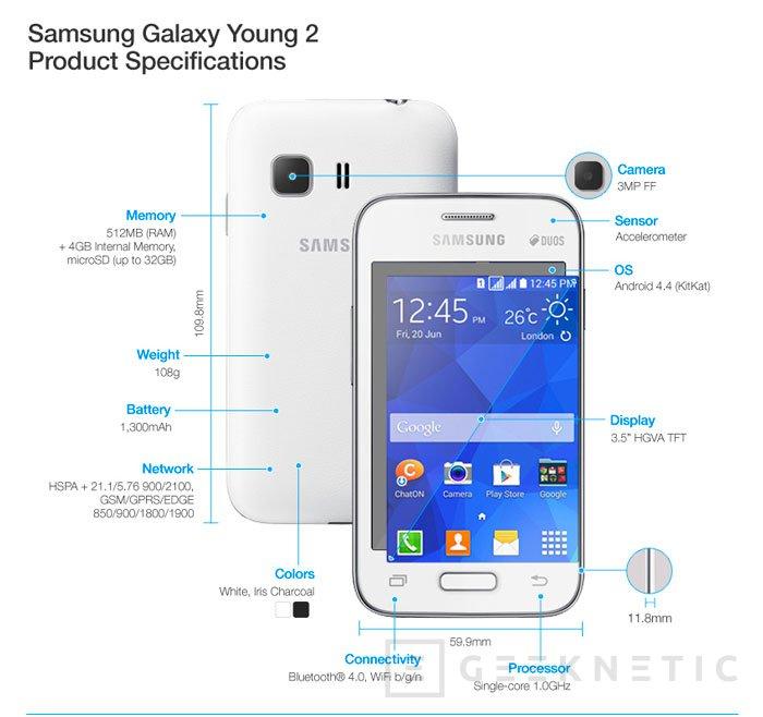 Samsung renueva su gama baja de terminales con tres nuevos modelos, Imagen 2