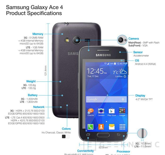 Samsung renueva su gama baja de terminales con tres nuevos modelos, Imagen 3