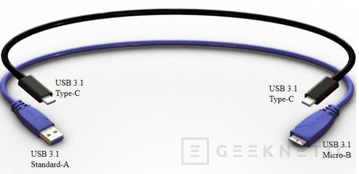 DisplayPort ya es compatible con conectores USB Type-C, Imagen 2