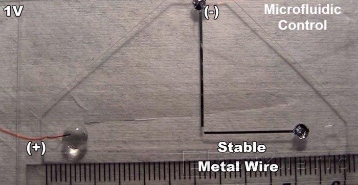 Consiguen controlar la forma del metal líquido , Imagen 1