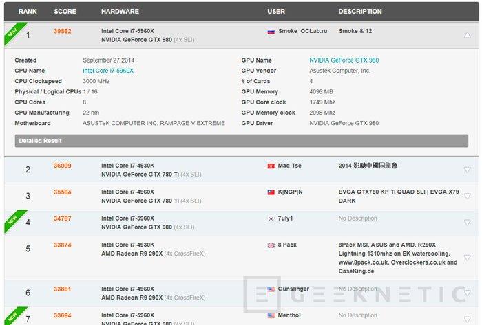 Baten el record del mundo de 3DMark con 4 GeForce GTX 980, Imagen 1