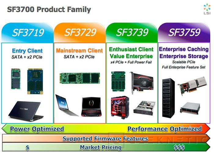 Las controladoras para SSD Sandforce SF3700 se retrasan una vez más, Imagen 2