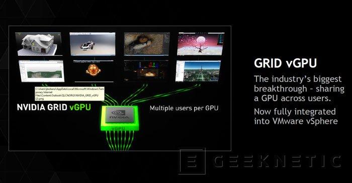 NVIDIA GRID vGPU para VMware Sphere, aceleración gráfica en la nube para máquinas virtuales, Imagen 1