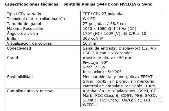 Philips sigue apostando por el G-SYNC en su nuevo monitor, Imagen 2
